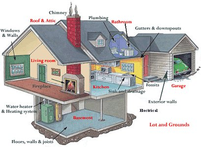 home-inspection-house
